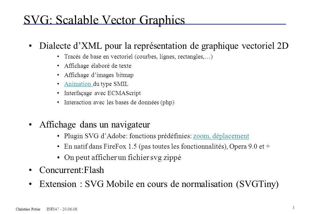 Christine Potier INF347 - 20-06-08 3 SVG: Scalable Vector Graphics Dialecte dXML pour la représentation de graphique vectoriel 2D Tracés de base en vectoriel (courbes, lignes, rectangles,…) Affichage élaboré de texte Affichage dimages bitmap Animation du type SMILAnimation Interfaçage avec ECMAScript Interaction avec les bases de données (php) Affichage dans un navigateur Plugin SVG dAdobe: fonctions prédéfinies: zoom, déplacementzoom, déplacement En natif dans FireFox 1.5 (pas toutes les fonctionnalités), Opera 9.0 et + On peut afficher un fichier svg zippé Concurrent:Flash Extension : SVG Mobile en cours de normalisation (SVGTiny)