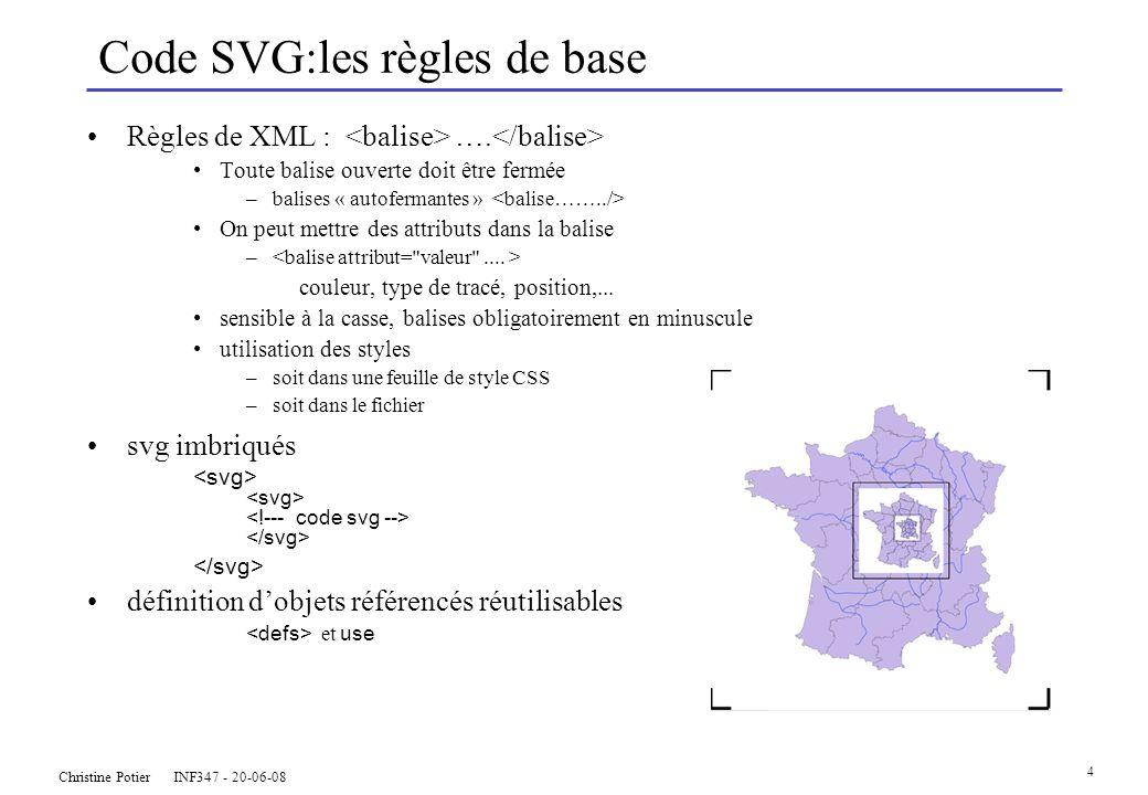 Christine Potier INF347 - 20-06-08 4 Code SVG:les règles de base Règles de XML : ….