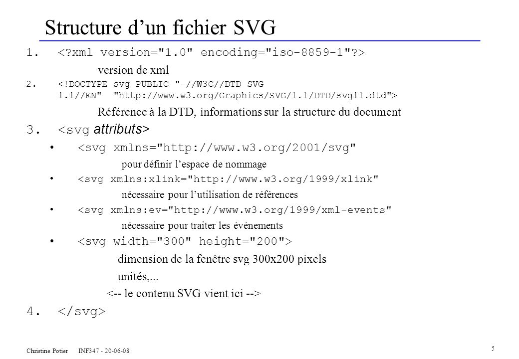 Christine Potier INF347 - 20-06-08 5 Structure dun fichier SVG 1. version de xml 2. Référence à la DTD, informations sur la structure du document 3. <
