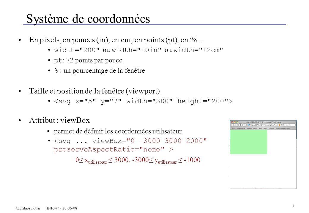 Christine Potier INF347 - 20-06-08 6 Système de coordonnées En pixels, en pouces (in), en cm, en points (pt), en %...