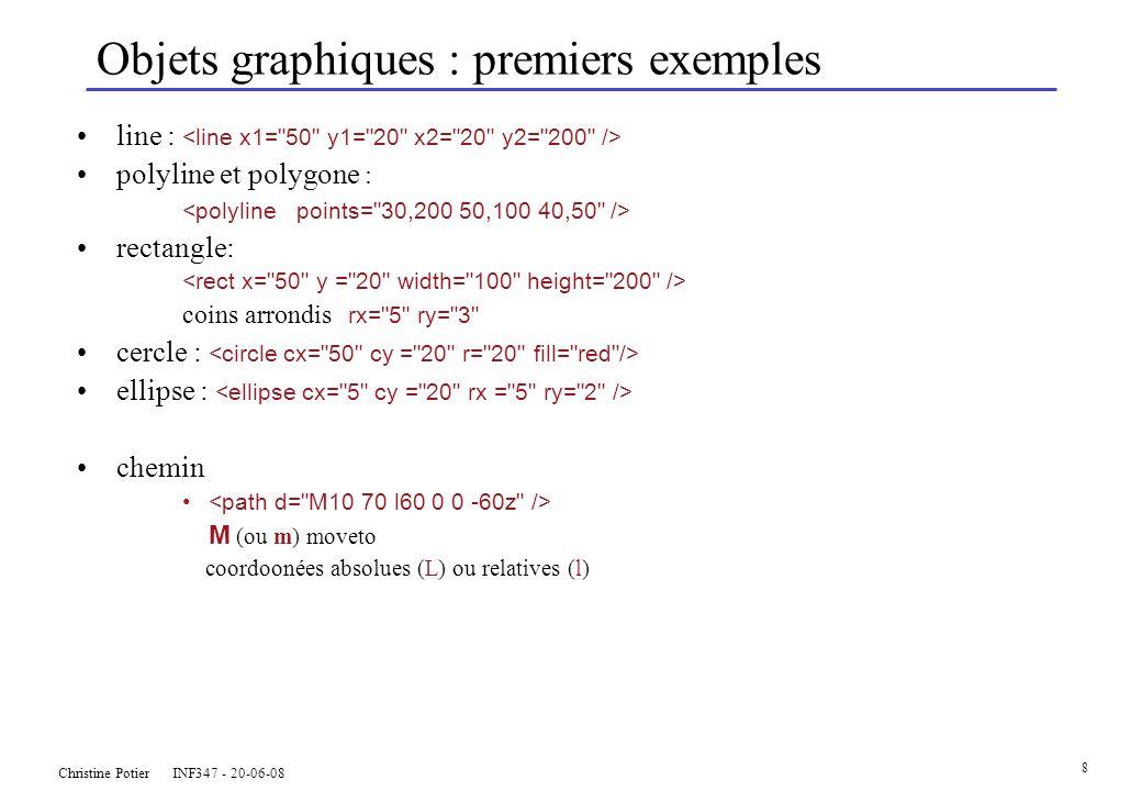 Christine Potier INF347 - 20-06-08 8 Objets graphiques : premiers exemples line : polyline et polygone : rectangle: coins arrondis rx= 5 ry= 3 cercle : ellipse : chemin M (ou m) moveto coordoonées absolues (L) ou relatives (l)