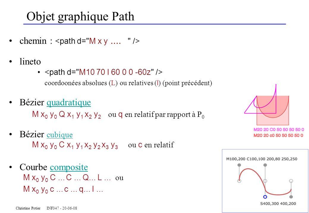Christine Potier INF347 - 20-06-08 9 Objet graphique Path chemin : lineto coordoonées absolues (L) ou relatives ( l ) (point précédent) Bézier quadratiquequadratique M x 0 y 0 Q x 1 y 1 x 2 y 2 ou q en relatif par rapport à P 0 Bézier cubique cubique M x 0 y 0 C x 1 y 1 x 2 y 2 x 3 y 3 ou c en relatif Courbe compositecomposite M x 0 y 0 C...