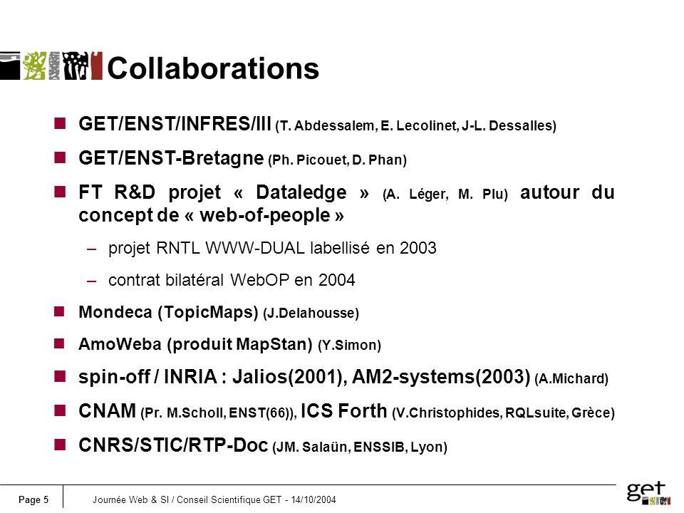 Page 6Journée Web & SI / Conseil Scientifique GET - 14/10/2004 Perspectives nIndustrie: chaque année en octobre depuis 7 ans le KMforum : transformer lentreprise par les connaissances –ingénierie - technique et organisation - des connaissances –la « vision » de lentreprise apprenante nRecherche: la « vision » « semantic web » du W3C –méta-données semi-structurées : RDF/XML, mais QL non encore standardisé –la « locomotive » en France : Serge Abiteboul, INRIA/Gemo, Xylème, ACM SIGMOD Innovation Award (2004), ENST(77)