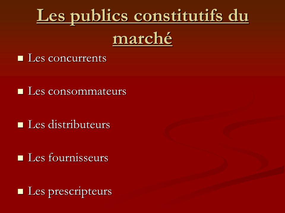 Les publics constitutifs du marché Les concurrents Les concurrents Les consommateurs Les consommateurs Les distributeurs Les distributeurs Les fournis