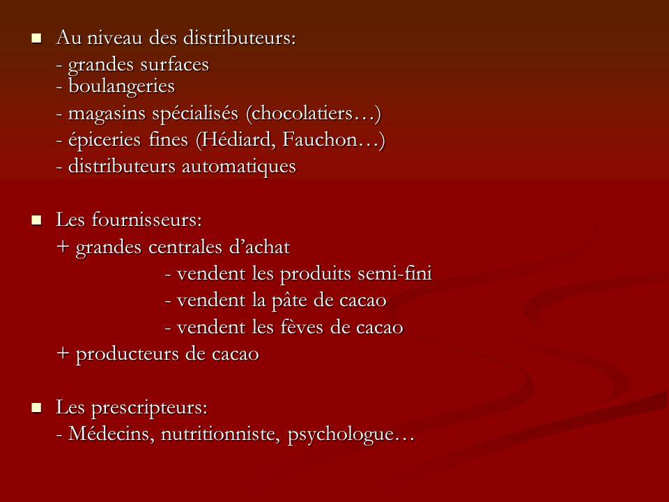Au niveau des distributeurs: Au niveau des distributeurs: - grandes surfaces - boulangeries - magasins spécialisés (chocolatiers…) - épiceries fines (