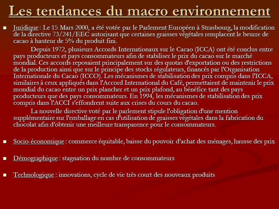 Les tendances du macro environnement Juridique : Le 15 Mars 2000, a été votée par le Parlement Européen à Strasbourg, la modification de la directive