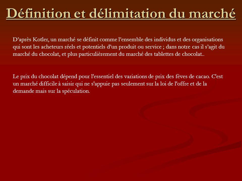 Définition et délimitation du marché Daprès Kotler, un marché se définit comme lensemble des individus et des organisations qui sont les acheteurs rée