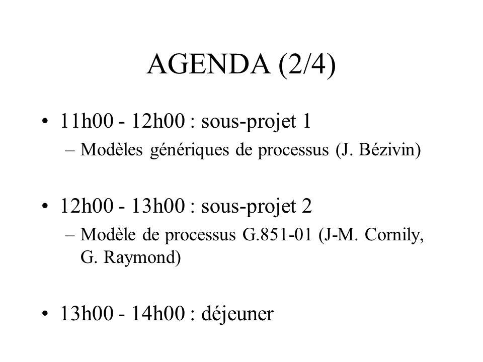 AGENDA (2/4) 11h00 - 12h00 : sous-projet 1 –Modèles génériques de processus (J. Bézivin) 12h00 - 13h00 : sous-projet 2 –Modèle de processus G.851-01 (