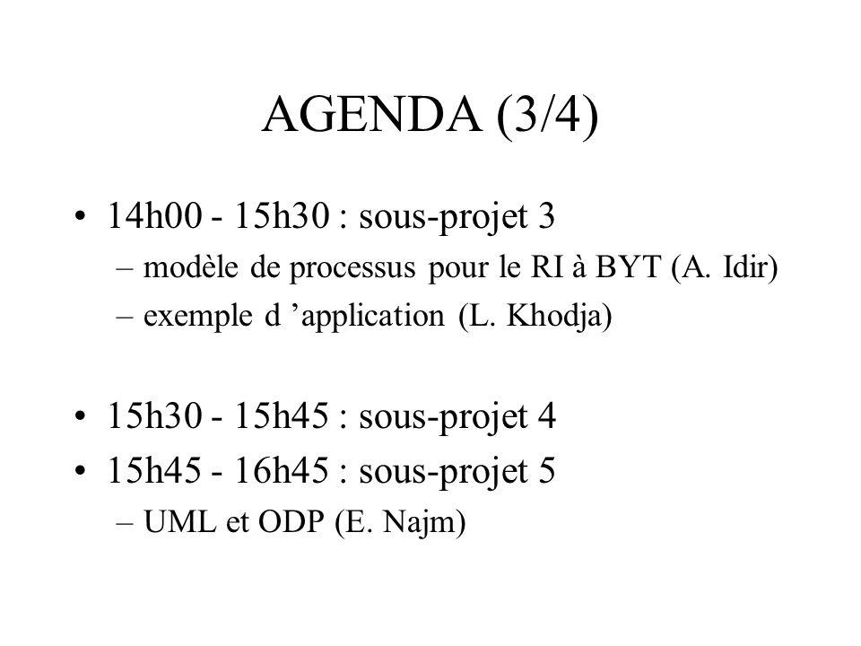AGENDA (3/4) 14h00 - 15h30 : sous-projet 3 –modèle de processus pour le RI à BYT (A. Idir) –exemple d application (L. Khodja) 15h30 - 15h45 : sous-pro