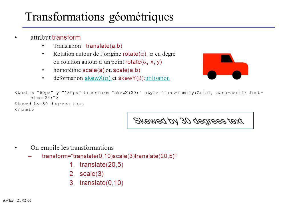 AWEB - 21-02-06 Transformations géométriques attribut transform Translation: translate(a,b) Rotation autour de lorigine rotate( ), en degré ou rotatio
