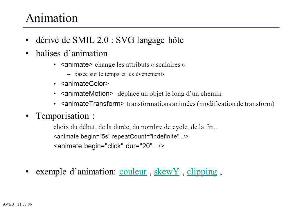 AWEB - 21-02-06 Animation dérivé de SMIL 2.0 : SVG langage hôte balises danimation change les attributs « scalaires » –basée sur le temps et les évène