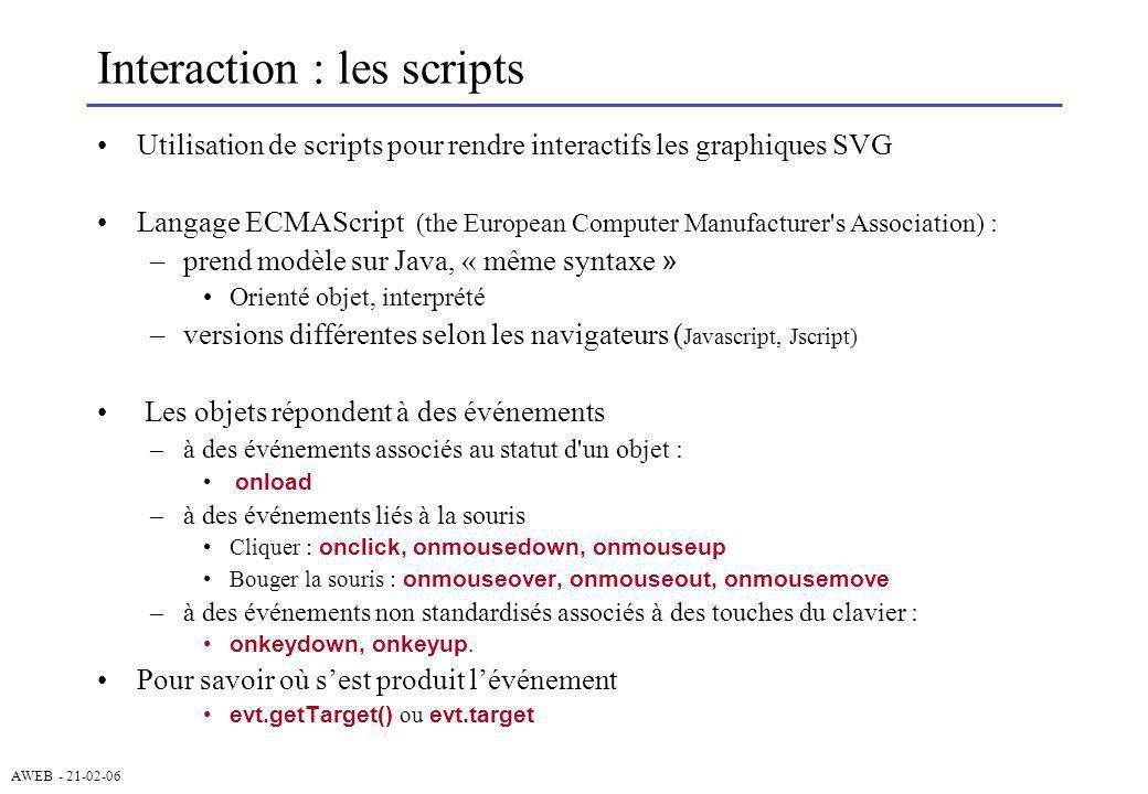 AWEB - 21-02-06 Interaction : les scripts Utilisation de scripts pour rendre interactifs les graphiques SVG Langage ECMAScript (the European Computer