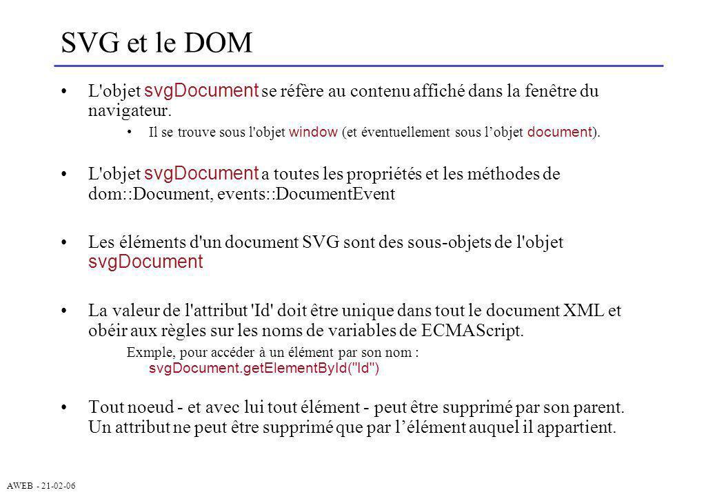 AWEB - 21-02-06 SVG et le DOM L'objet svgDocument se réfère au contenu affiché dans la fenêtre du navigateur. Il se trouve sous l'objet window (et éve