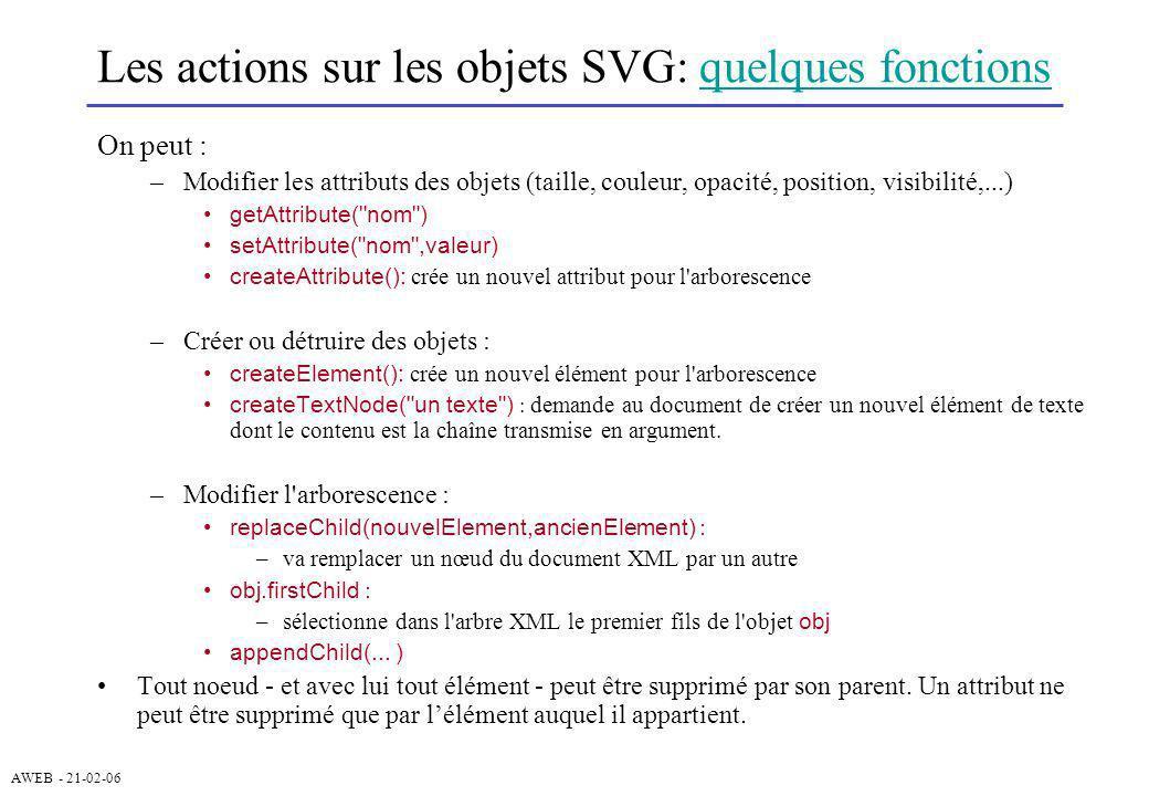 AWEB - 21-02-06 Les actions sur les objets SVG: quelques fonctionsquelques fonctions On peut : –Modifier les attributs des objets (taille, couleur, op