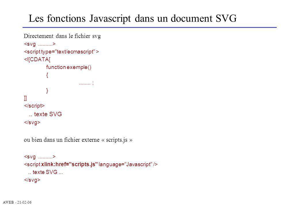 AWEB - 21-02-06 Les fonctions Javascript dans un document SVG Directement dans le fichier svg <![CDATA[ function exemple() {........ ; } ]].. texte SV