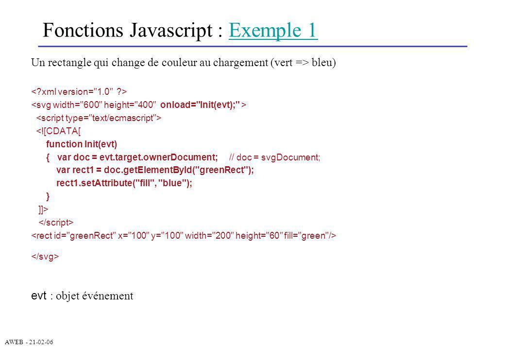 AWEB - 21-02-06 Fonctions Javascript : Exemple 1Exemple 1 Un rectangle qui change de couleur au chargement (vert => bleu) <![CDATA[ function Init(evt)