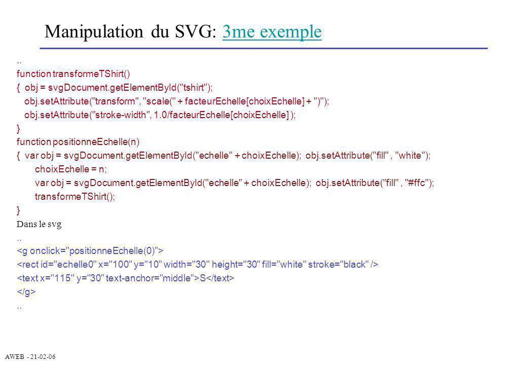 AWEB - 21-02-06 Manipulation du SVG: 3me exemple3me exemple.. function transformeTShirt() { obj = svgDocument.getElementById(