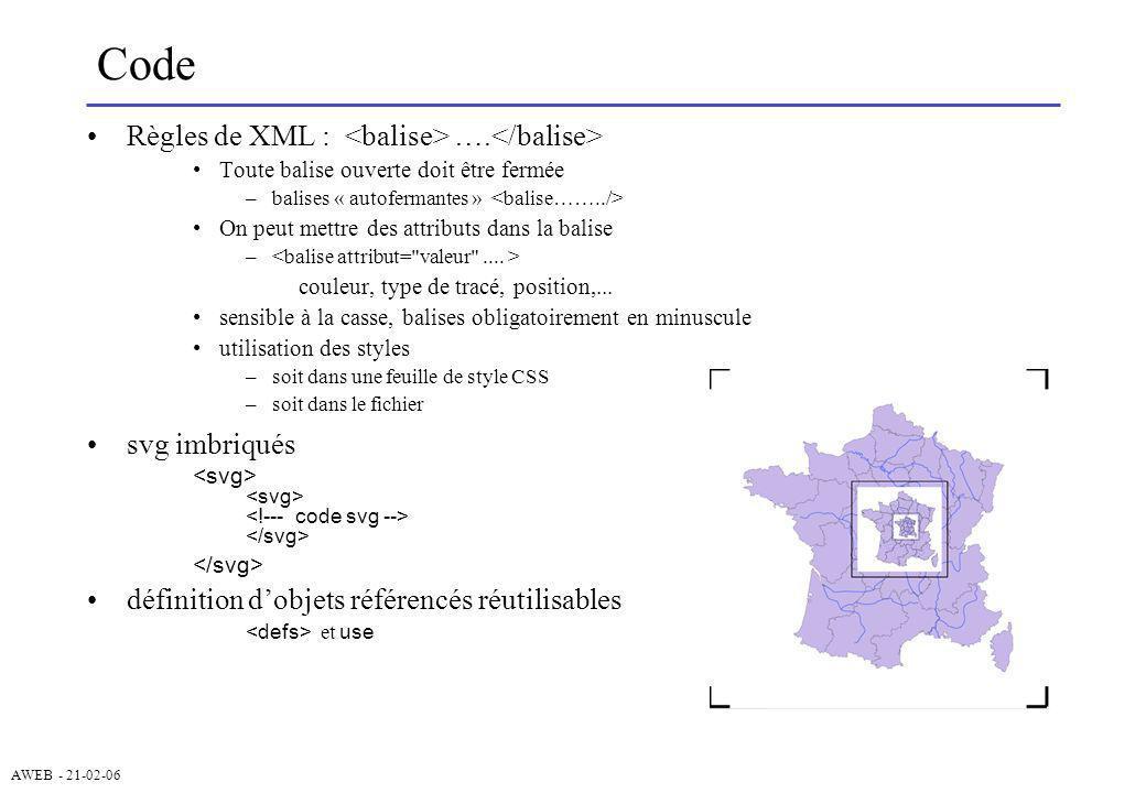 AWEB - 21-02-06 Code Règles de XML : …. Toute balise ouverte doit être fermée –balises « autofermantes » On peut mettre des attributs dans la balise –