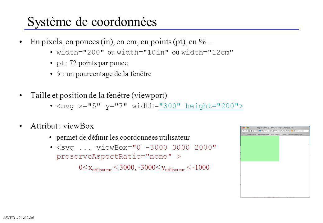 AWEB - 21-02-06 Exemple : modification de l arborescence Script : <!-- var wagon1 = SVGDocument.getElementById( wagon1 ); wagon1.removeChild(wagon1.lastChild); // décharge la bobine bleue wagon1.removeChild(wagon1.lastChild); // décharge la bobine rouge //--> La valeur de l attribut est l appel d une fonction Javascript????