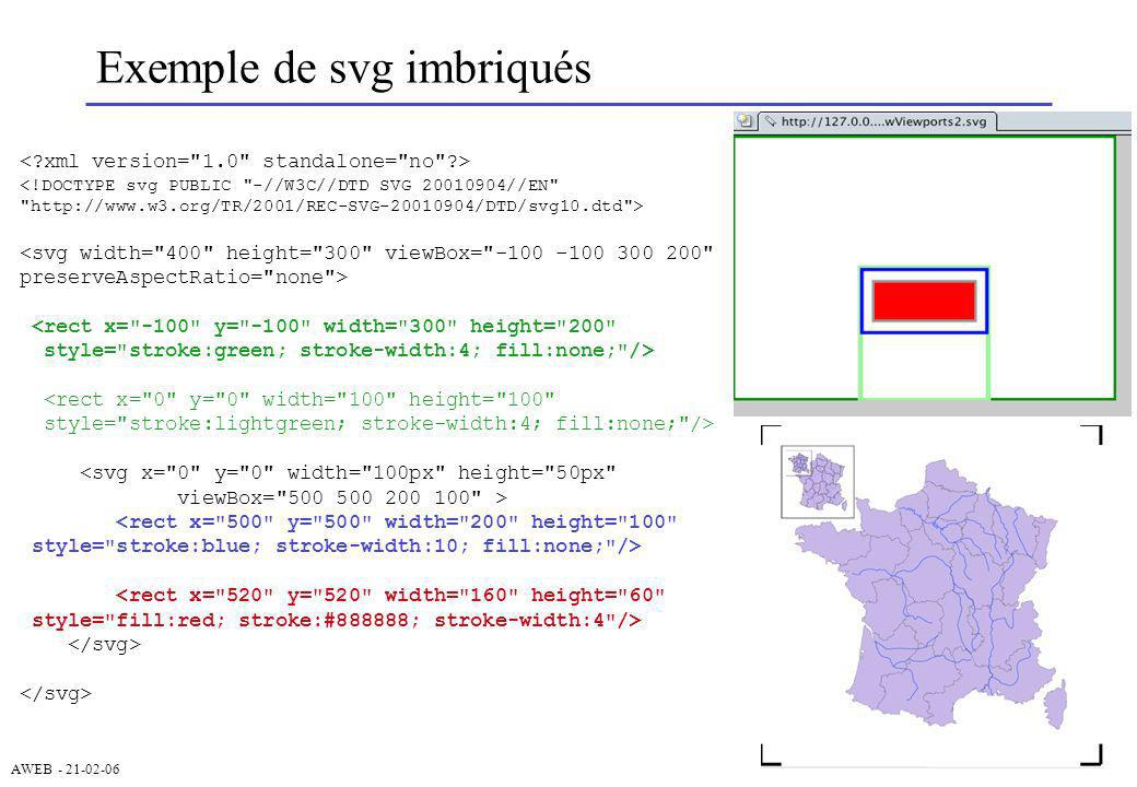 AWEB - 21-02-06 Exemple de svg imbriqués <!DOCTYPE svg PUBLIC -//W3C//DTD SVG 20010904//EN http://www.w3.org/TR/2001/REC-SVG-20010904/DTD/svg10.dtd > <rect x= -100 y= -100 width= 300 height= 200 style= stroke:green; stroke-width:4; fill:none; /> <rect x= 0 y= 0 width= 100 height= 100 style= stroke:lightgreen; stroke-width:4; fill:none; /> <svg x= 0 y= 0 width= 100px height= 50px viewBox= 500 500 200 100 > <rect x= 500 y= 500 width= 200 height= 100 style= stroke:blue; stroke-width:10; fill:none; /> <rect x= 520 y= 520 width= 160 height= 60 style= fill:red; stroke:#888888; stroke-width:4 />