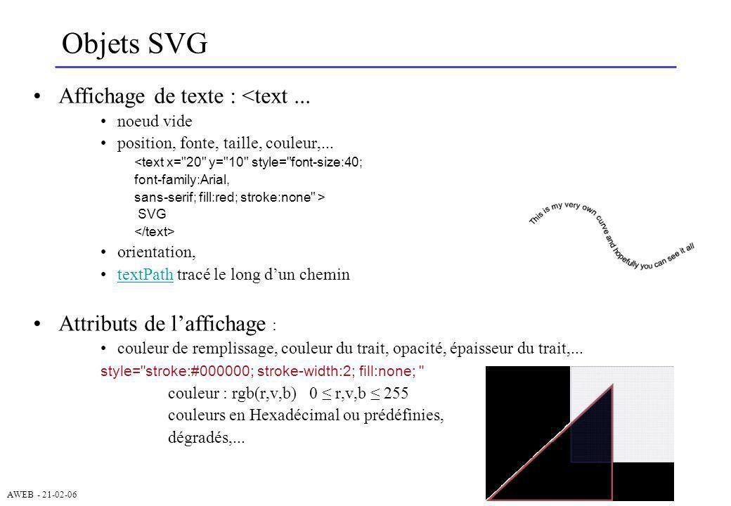 AWEB - 21-02-06 Arbre SVG et le DOM Le DOM permet daccéder aux éléments et à leurs attributs Laborescence du DOM element : chaque élément est aussi un noeud svgDocument : racine de larbre Interface commune aux objets SVG node: Name (nom de la balise) Value Type parent/child (au sens des nœuds)