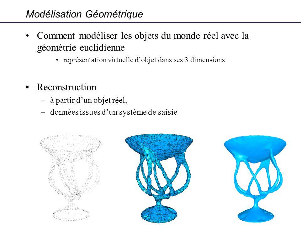 Modélisation Géométrique Comment modéliser les objets du monde réel avec la géométrie euclidienne représentation virtuelle dobjet dans ses 3 dimension