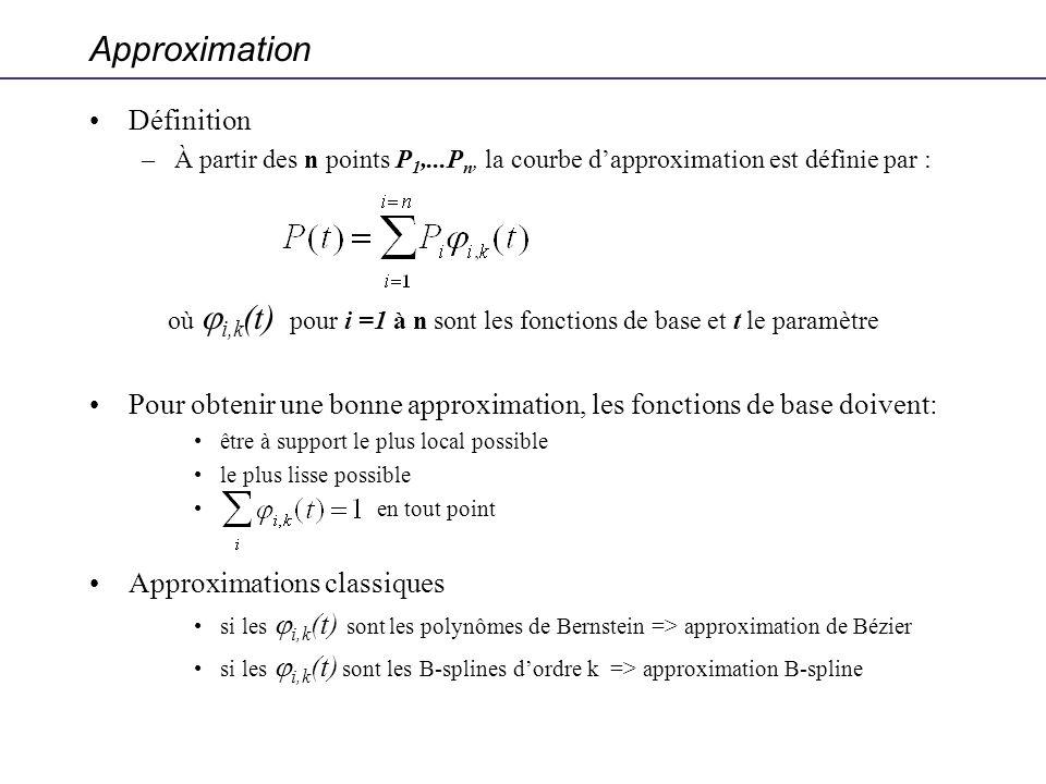 Approximation Définition –À partir des n points P 1,...P n, la courbe dapproximation est définie par : où i,k (t) pour i =1 à n sont les fonctions de
