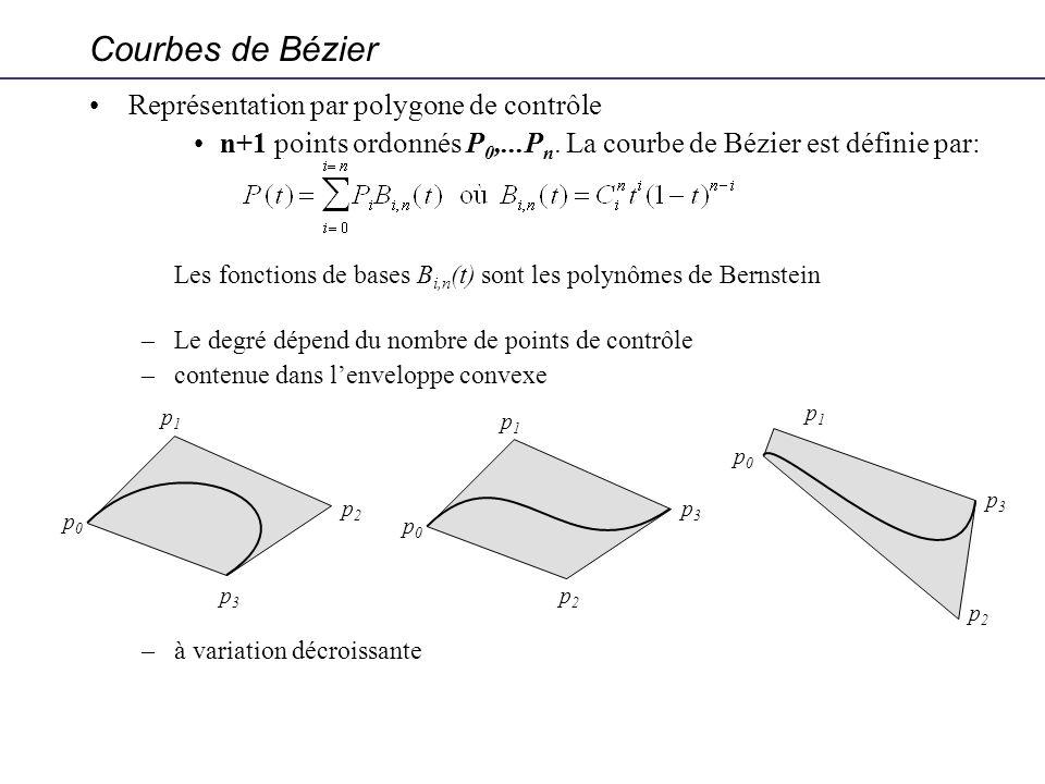 Courbes de Bézier Représentation par polygone de contrôle n+1 points ordonnés P 0,...P n. La courbe de Bézier est définie par: Les fonctions de bases