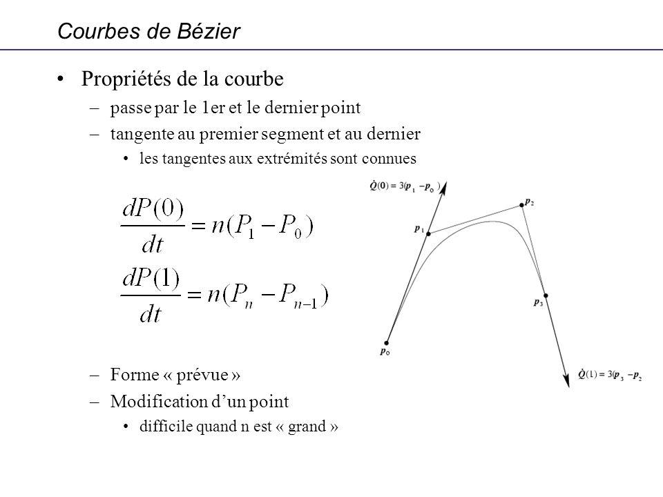 Courbes de Bézier Propriétés de la courbe –passe par le 1er et le dernier point –tangente au premier segment et au dernier les tangentes aux extrémité