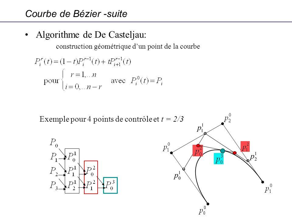 Algorithme de De Casteljau: construction géométrique dun point de la courbe Exemple pour 4 points de contrôle et t = 2/3 Courbe de Bézier -suite