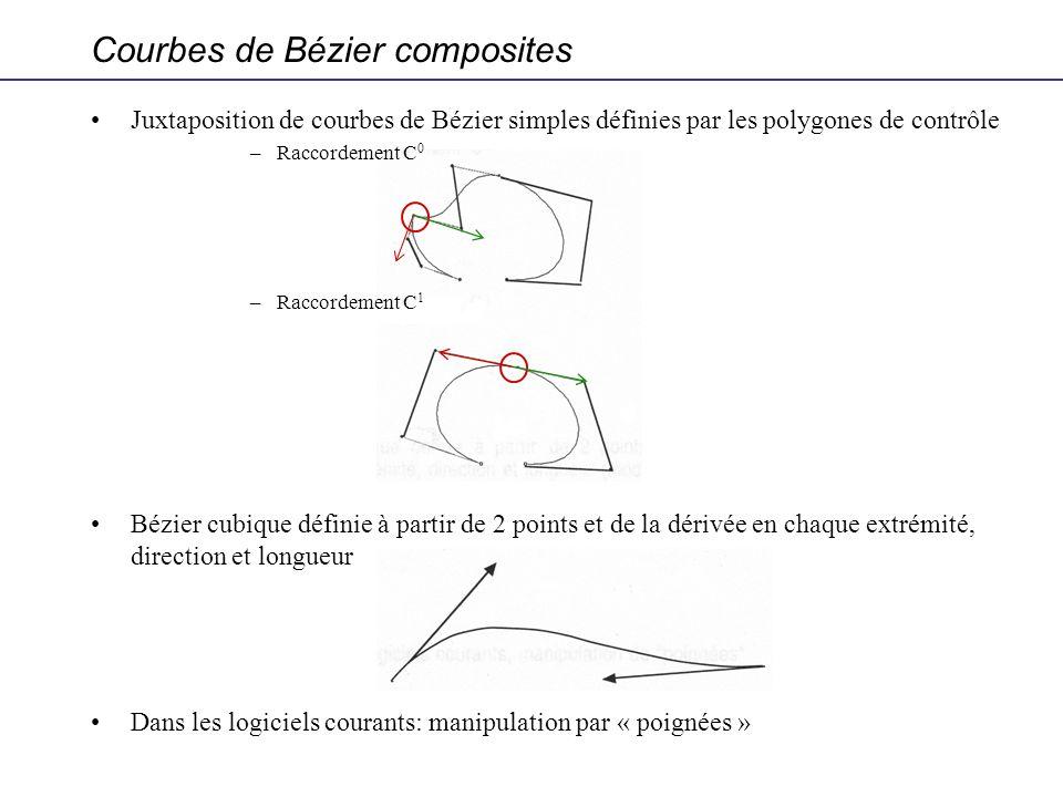Juxtaposition de courbes de Bézier simples définies par les polygones de contrôle –Raccordement C 0 –Raccordement C 1 Bézier cubique définie à partir