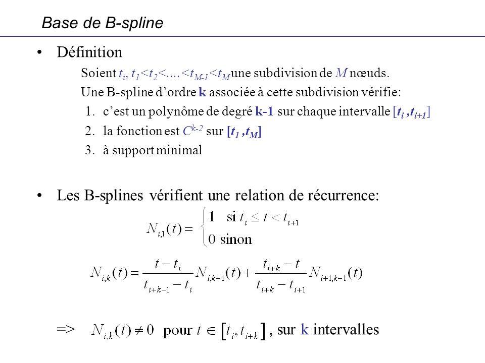 Définition Soient t i, t 1 <t 2 <....<t M-1 <t M une subdivision de M nœuds. Une B-spline dordre k associée à cette subdivision vérifie: 1.cest un pol
