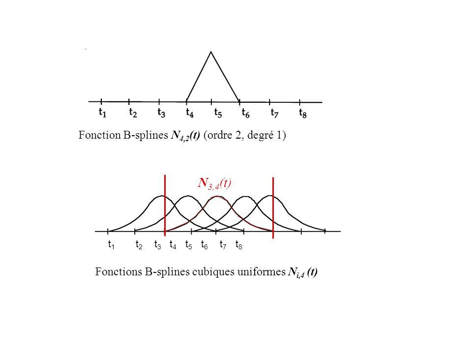 Fonction B-splines N 4,2 (t) (ordre 2, degré 1) N 3,4 (t) t 1 t 2 t 3 t 4 t 5 t 6 t 7 t 8 Fonctions B-splines cubiques uniformes N i,4 (t)