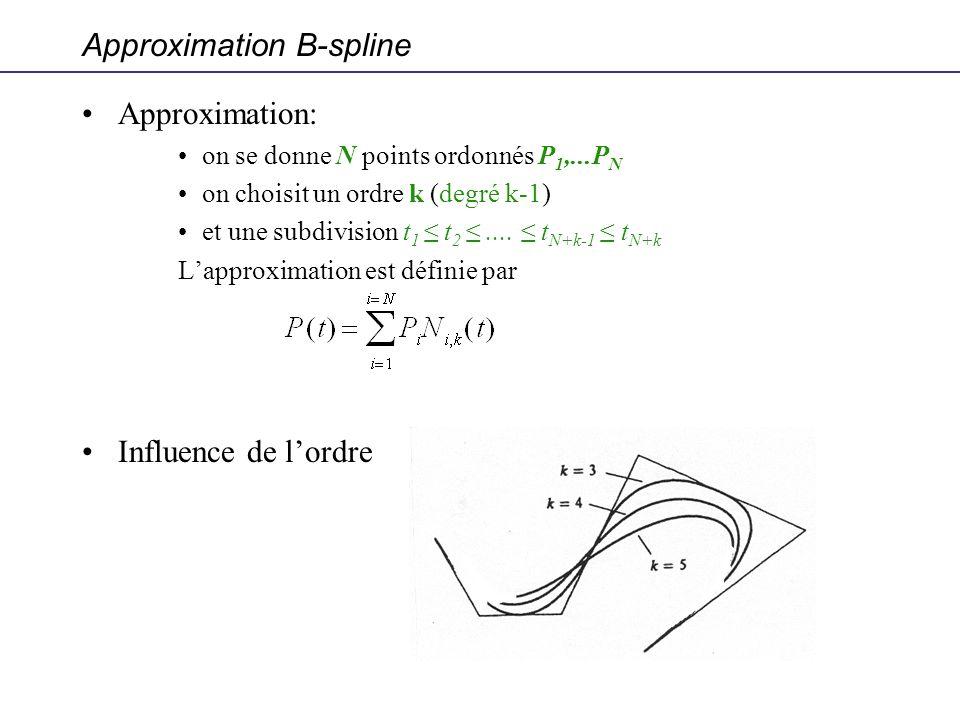 Approximation B-spline Approximation: on se donne N points ordonnés P 1,...P N on choisit un ordre k (degré k-1) et une subdivision t 1 t 2.... t N+k-
