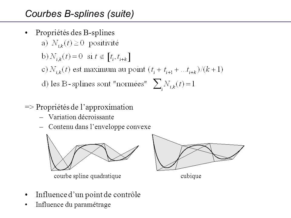 Propriétés des B-splines => Propriétés de lapproximation –Variation décroissante –Contenu dans lenveloppe convexe courbe spline quadratique cubique In