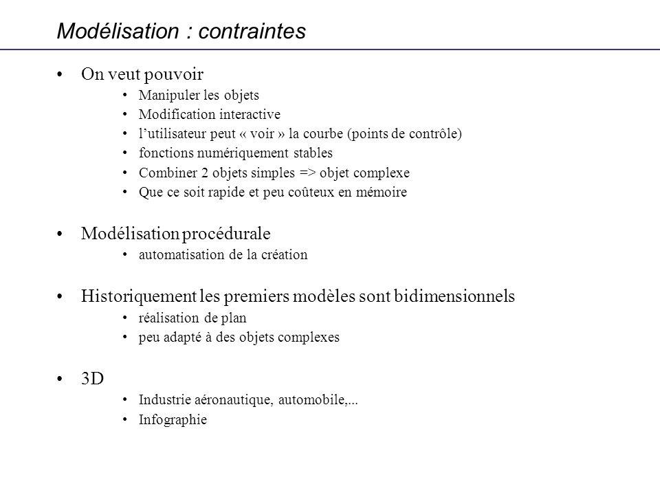 Modélisation : contraintes On veut pouvoir Manipuler les objets Modification interactive lutilisateur peut « voir » la courbe (points de contrôle) fon