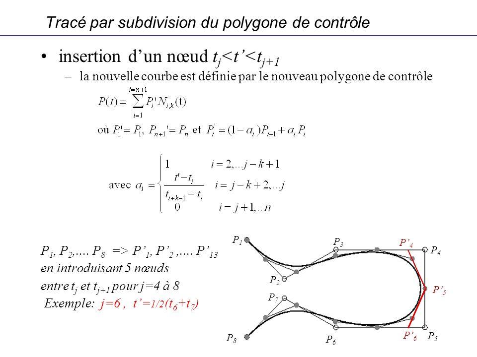 insertion dun nœud t j <t<t j+1 –la nouvelle courbe est définie par le nouveau polygone de contrôle P 1, P 2,.... P 8 => P 1, P 2,.... P 13 en introdu
