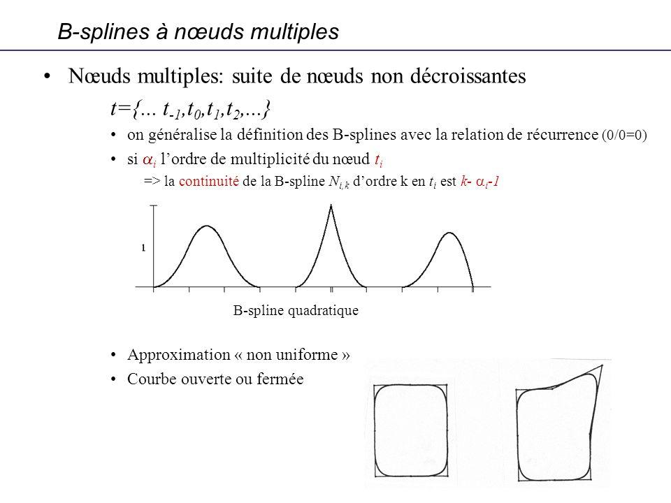 B-splines à nœuds multiples Nœuds multiples: suite de nœuds non décroissantes t={... t -1,t 0,t 1,t 2,...} on généralise la définition des B-splines a