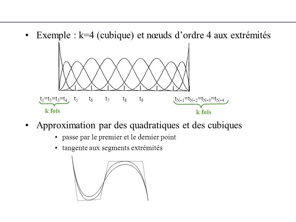 Exemple : k=4 (cubique) et nœuds dordre 4 aux extrémités t 1 =t 3 =t 3 =t 4 t 5 t 6 t 7 t 8 t 9 t N+1 =t N+2 =t N+3 =t N+4 Approximation par des quadr