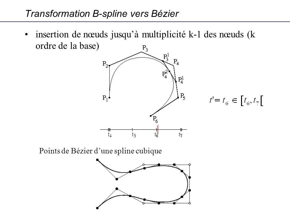 insertion de nœuds jusquà multiplicité k-1 des nœuds (k ordre de la base) Points de Bézier dune spline cubique Transformation B-spline vers Bézier