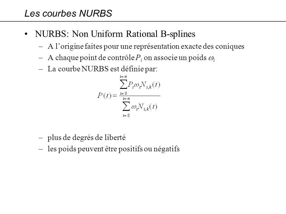 Les courbes NURBS NURBS: Non Uniform Rational B-splines –A lorigine faites pour une représentation exacte des coniques –A chaque point de contrôle P i