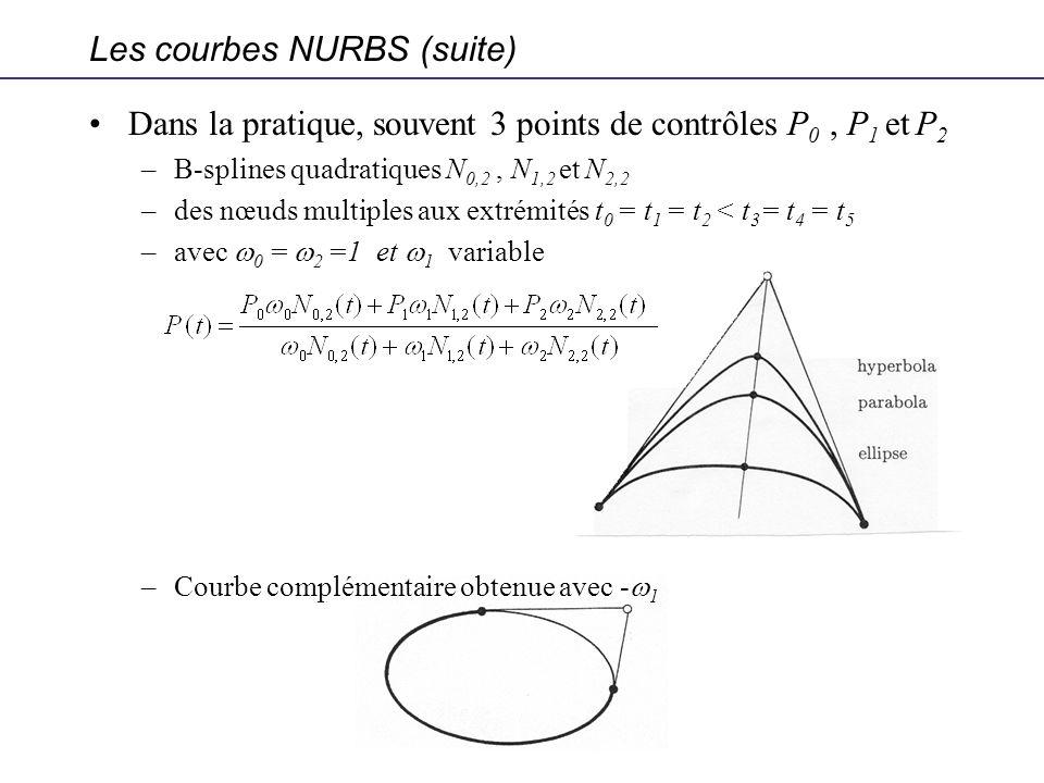 Dans la pratique, souvent 3 points de contrôles P 0, P 1 et P 2 –B-splines quadratiques N 0,2, N 1,2 et N 2,2 –des nœuds multiples aux extrémités t 0