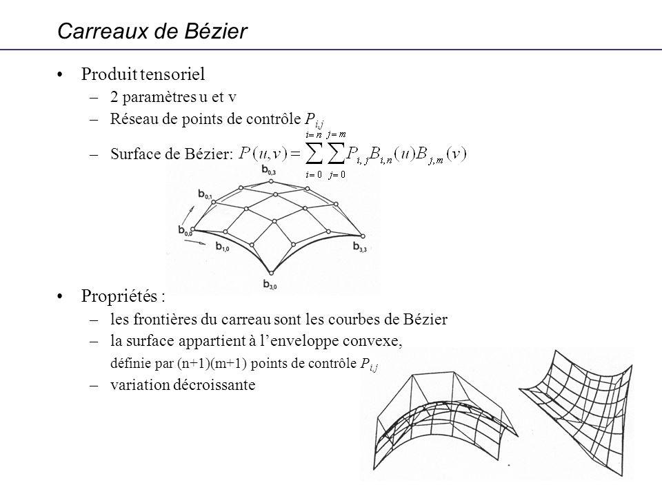 Produit tensoriel –2 paramètres u et v –Réseau de points de contrôle P i,j –Surface de Bézier: Propriétés : –les frontières du carreau sont les courbe