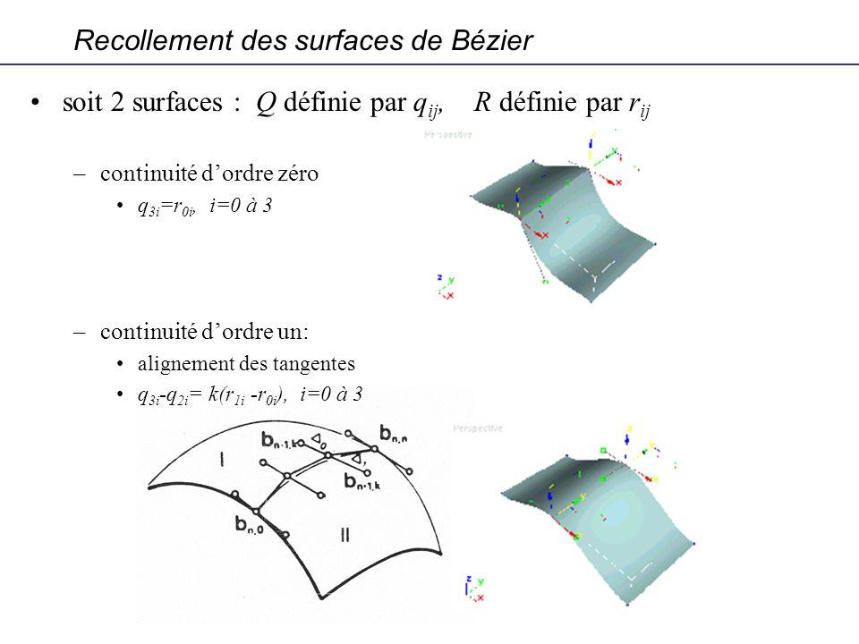 Recollement des surfaces de Bézier soit 2 surfaces : Q définie par q ij, R définie par r ij –continuité dordre zéro q 3i =r 0i, i=0 à 3 –continuité do