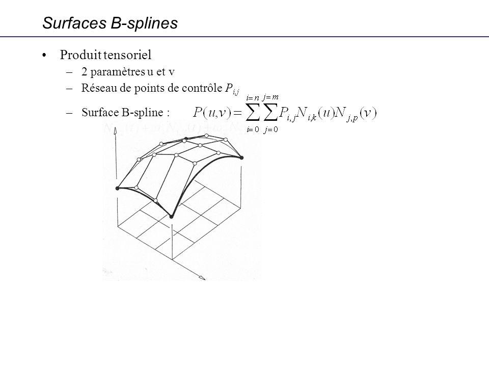 Produit tensoriel –2 paramètres u et v –Réseau de points de contrôle P i,j –Surface B-spline : Surfaces B-splines