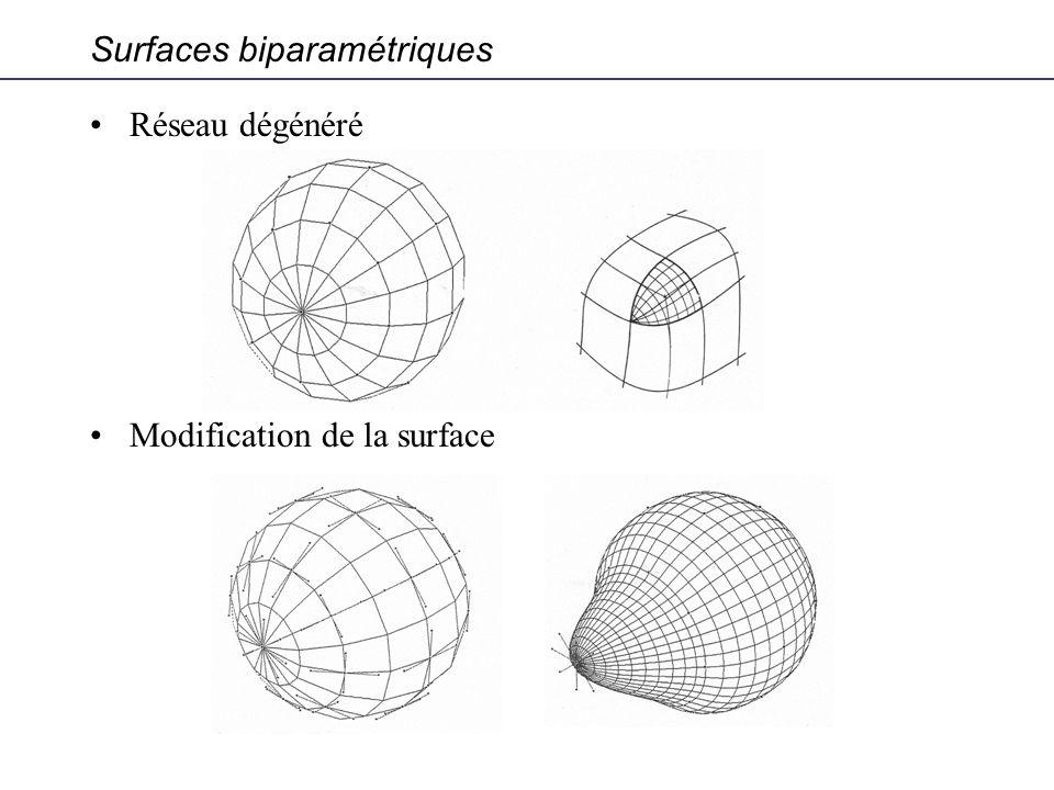 Surfaces biparamétriques Réseau dégénéré Modification de la surface