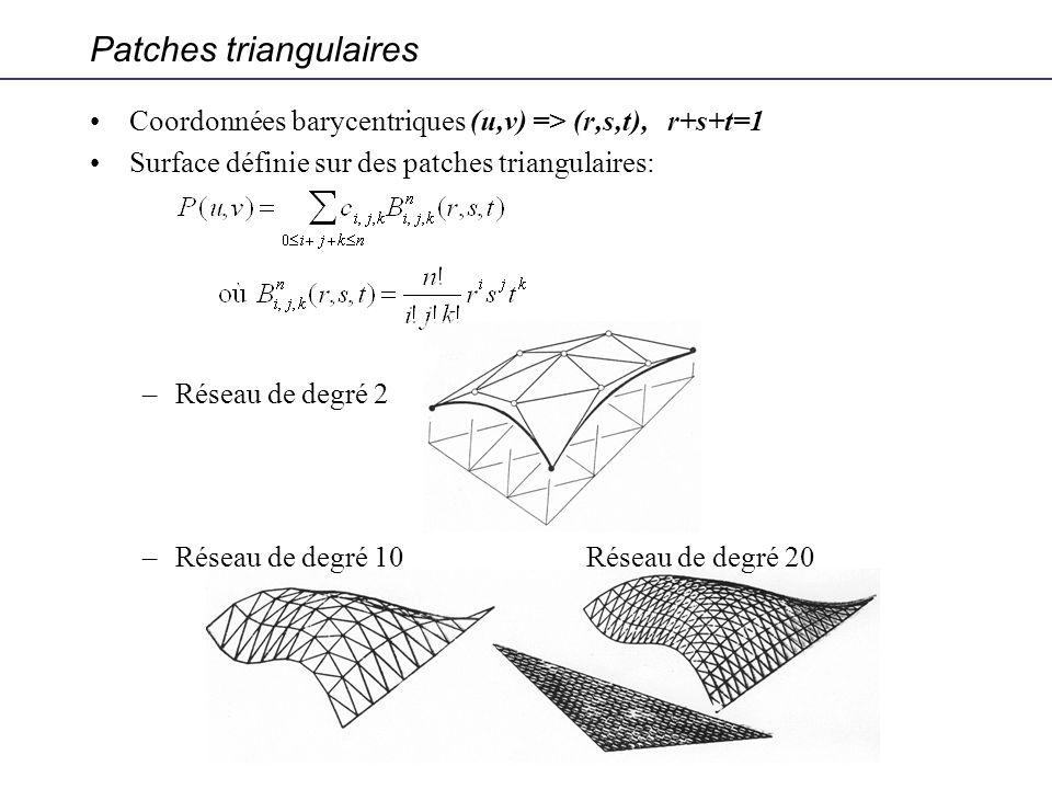 Patches triangulaires Coordonnées barycentriques (u,v) => (r,s,t), r+s+t=1 Surface définie sur des patches triangulaires: –Réseau de degré 2 –Réseau d