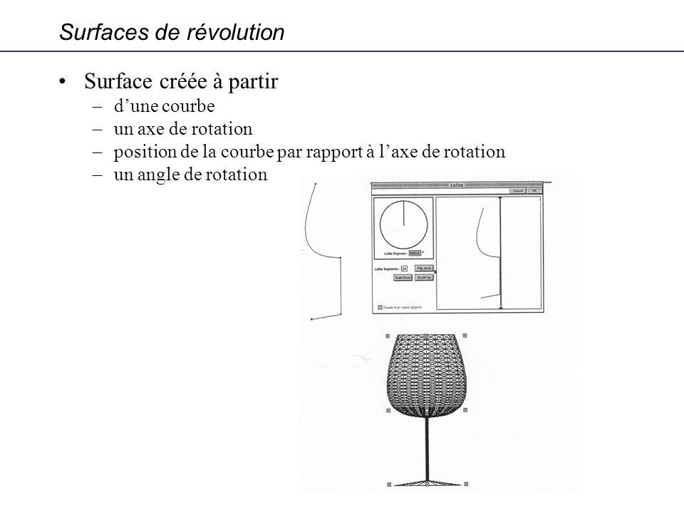 Surfaces de révolution Surface créée à partir –dune courbe –un axe de rotation –position de la courbe par rapport à laxe de rotation –un angle de rota