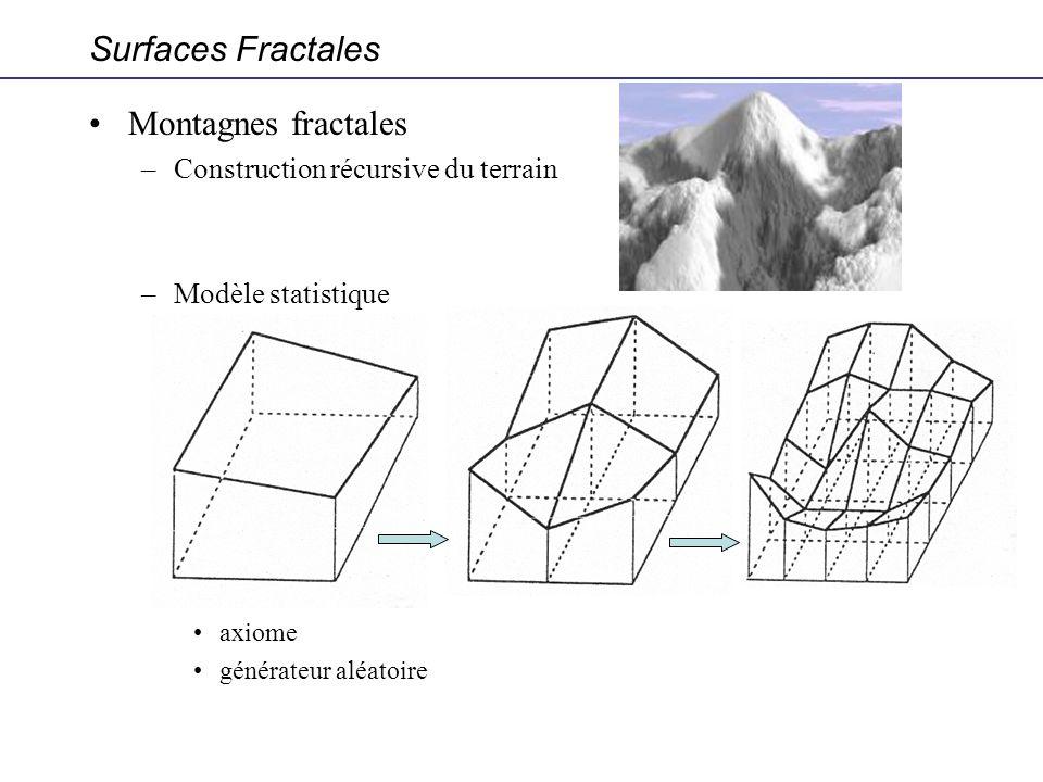 Surfaces Fractales Montagnes fractales –Construction récursive du terrain –Modèle statistique axiome générateur aléatoire
