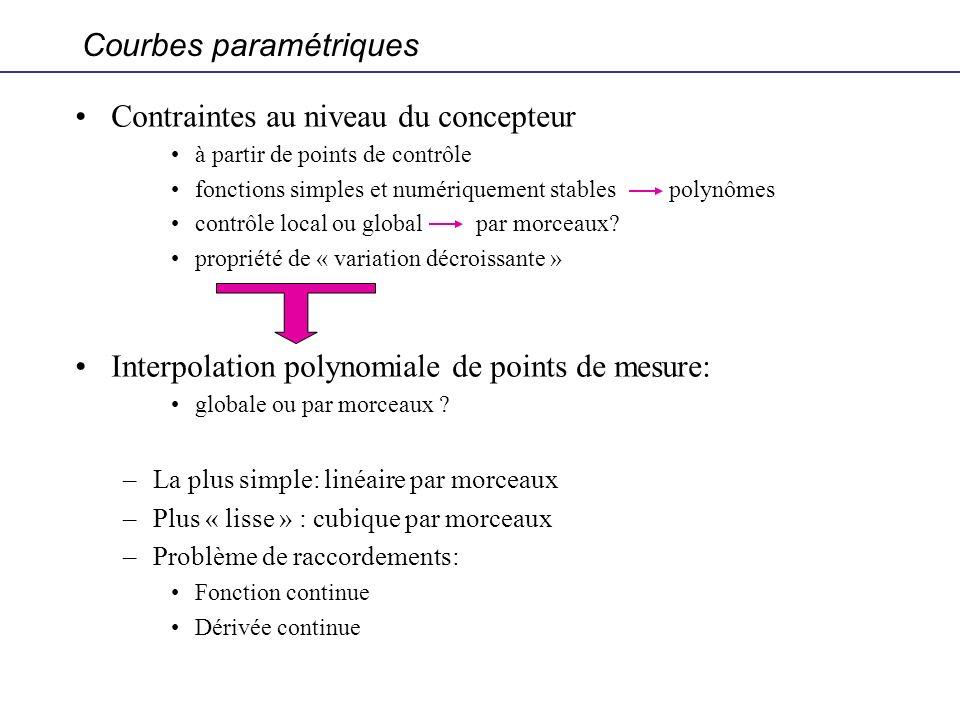 Contraintes au niveau du concepteur à partir de points de contrôle fonctions simples et numériquement stables polynômes contrôle local ou global par m